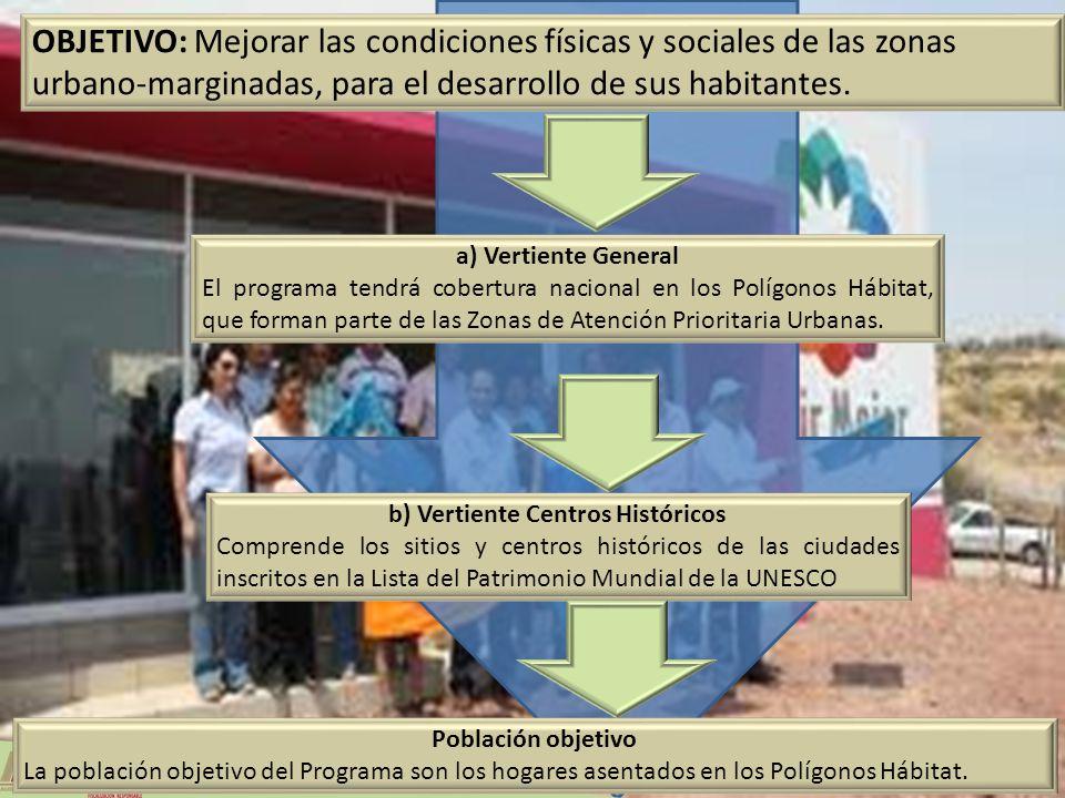 OBJETIVO: Mejorar las condiciones físicas y sociales de las zonas urbano-marginadas, para el desarrollo de sus habitantes. a) Vertiente General El pro