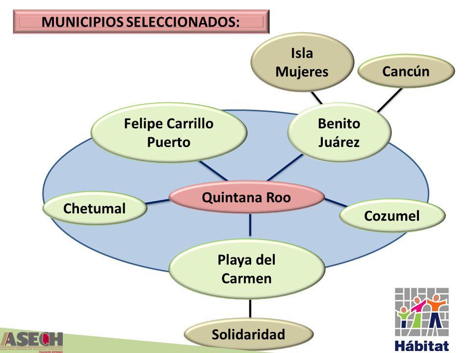 MUNICIPIOS SELECCIONADOS: Solidaridad Cozumel Chetumal Quintana Roo Cancún Benito Juárez Isla Mujeres Playa del Carmen Felipe Carrillo Puerto
