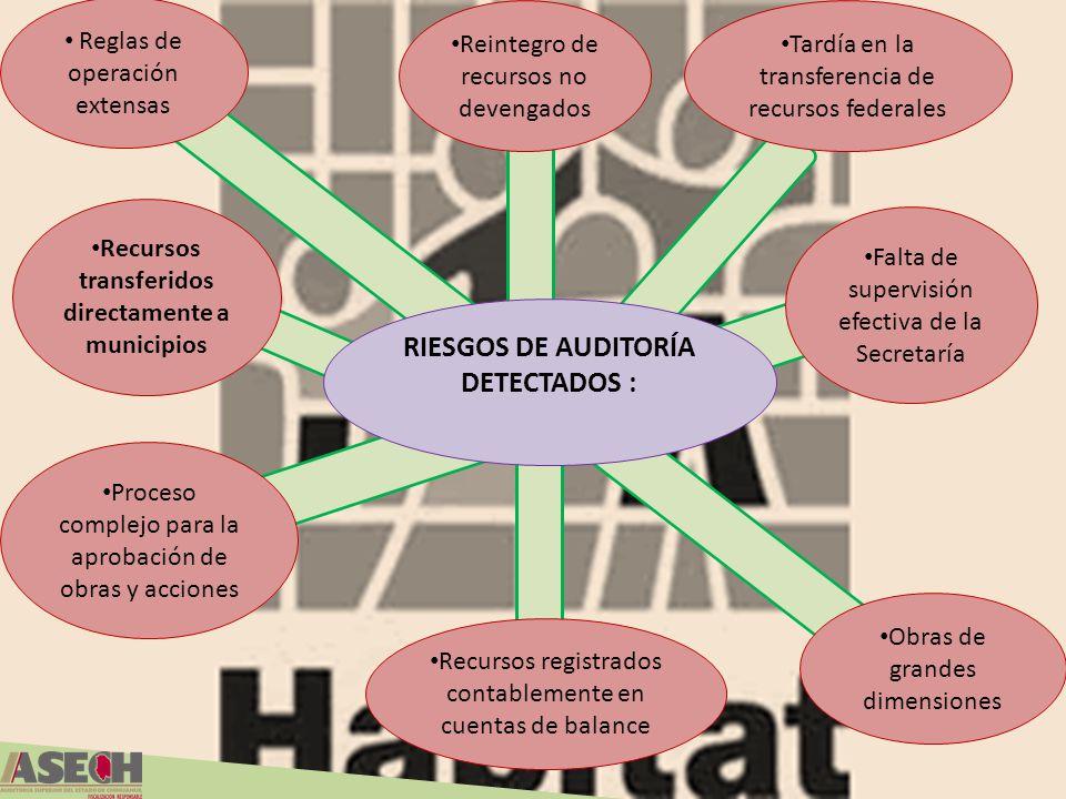RIESGOS DE AUDITORÍA DETECTADOS : Reglas de operación extensas Recursos transferidos directamente a municipios Recursos registrados contablemente en c