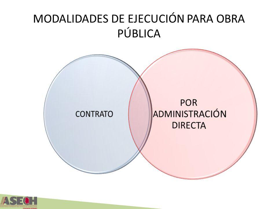 MODALIDADES DE EJECUCIÓN PARA OBRA PÚBLICA