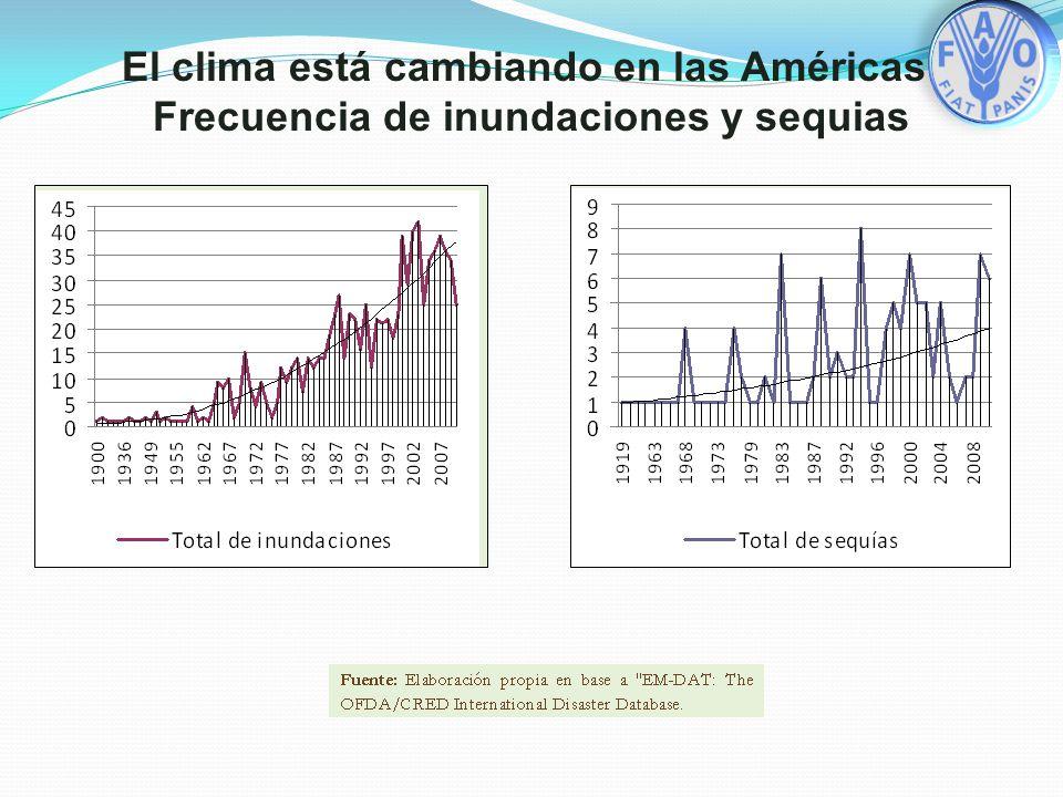 El clima está cambiando en las Américas: Frecuencia de inundaciones y sequias
