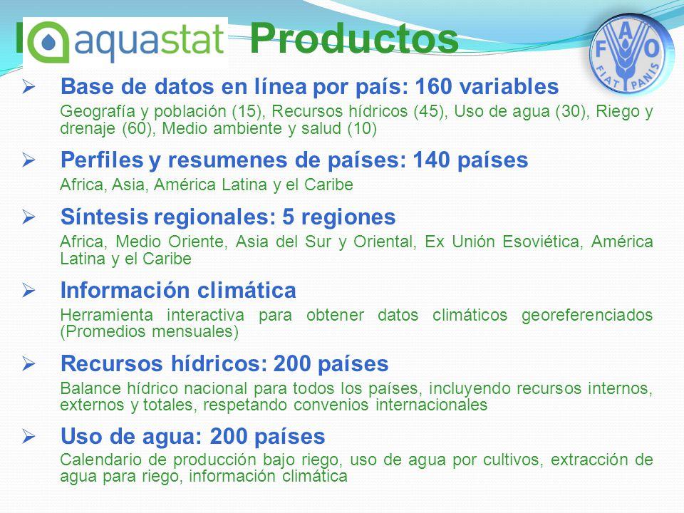 Productos Base de datos en línea por país: 160 variables Geografía y población (15), Recursos hídricos (45), Uso de agua (30), Riego y drenaje (60), M
