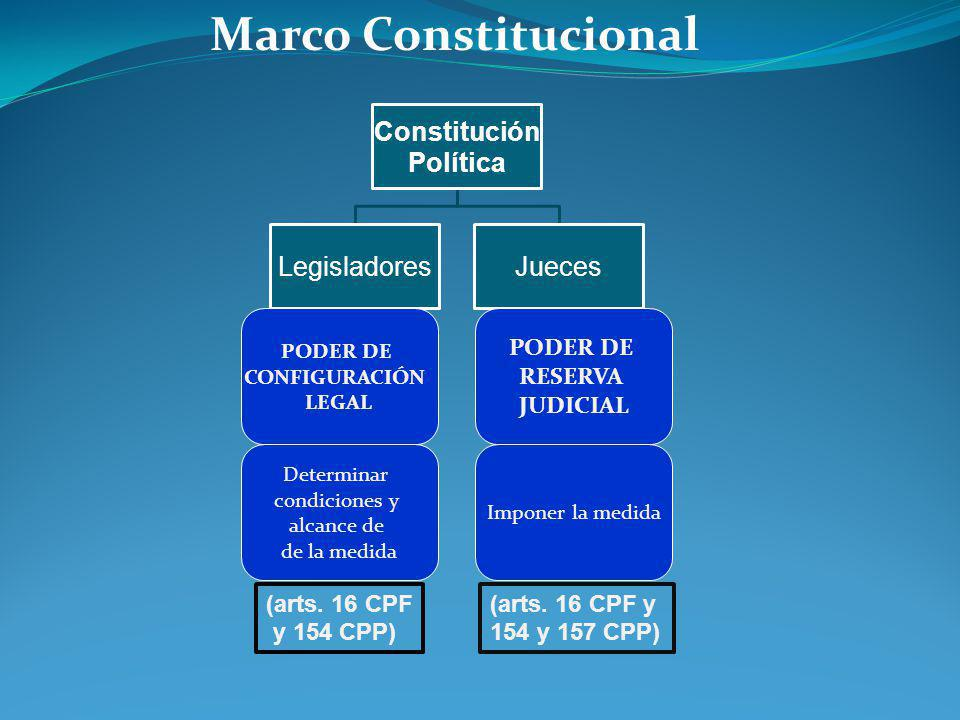 Requisitos de Procedencia 1.Petición formal legitima (Excepto: Art.