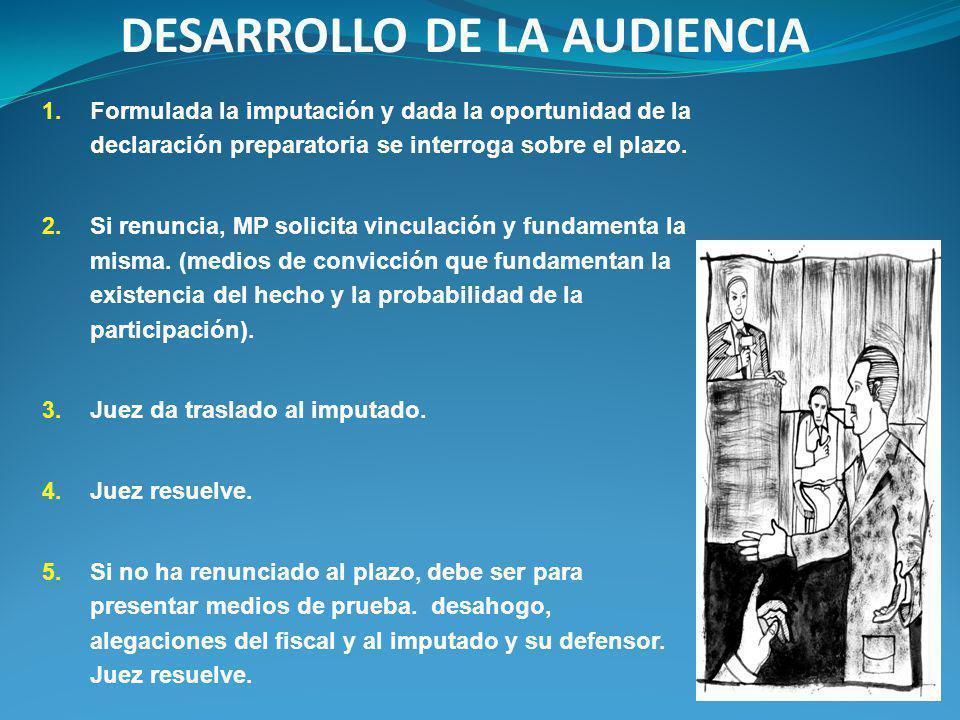 EFECTOS DE LA VINCULACION AL PROCESO art.