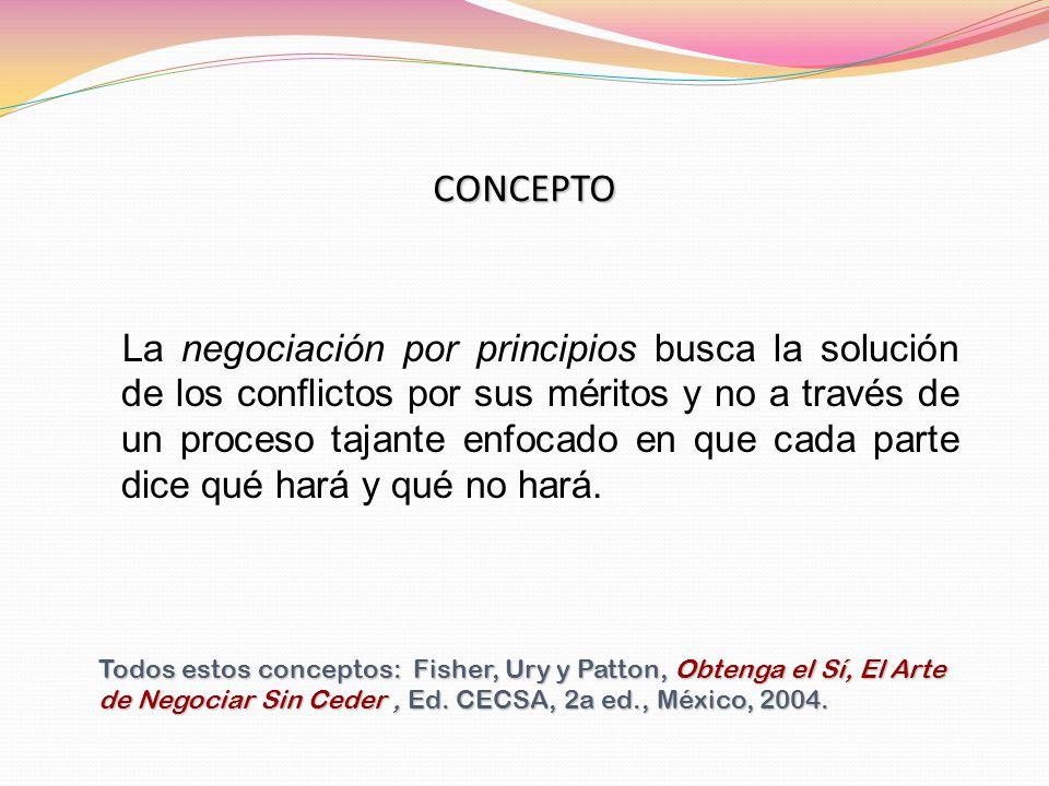 CONCEPTO La negociación por principios busca la solución de los conflictos por sus méritos y no a través de un proceso tajante enfocado en que cada pa