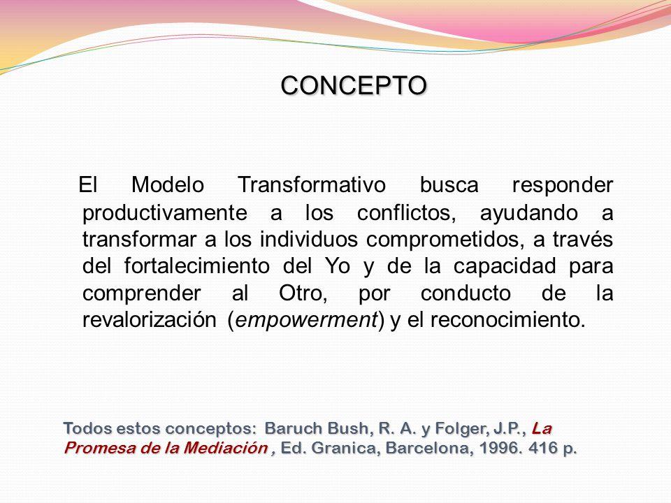 CONCEPTO El Modelo Transformativo busca responder productivamente a los conflictos, ayudando a transformar a los individuos comprometidos, a través de