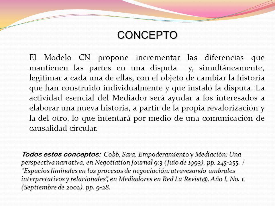 CONCEPTO El Modelo CN propone incrementar las diferencias que mantienen las partes en una disputa y, simultáneamente, legitimar a cada una de ellas, c