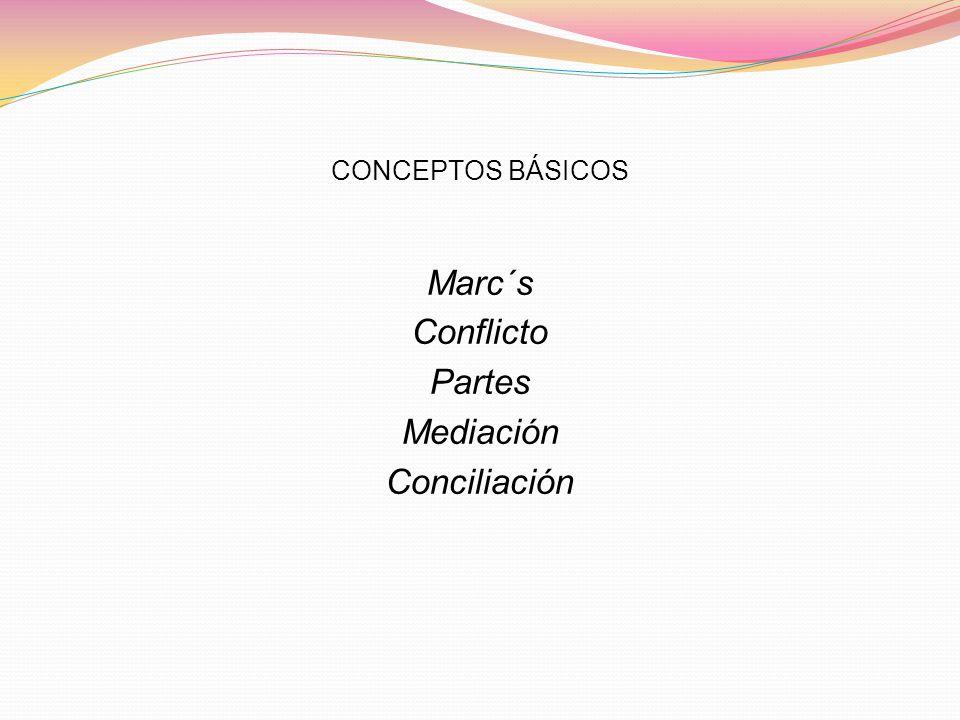 CONCEPTOS BÁSICOS Marc´s Conflicto Partes Mediación Conciliación