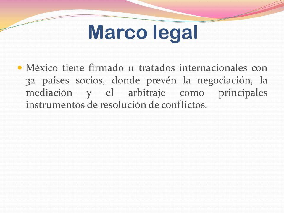 Marco legal México tiene firmado 11 tratados internacionales con 32 países socios, donde prevén la negociación, la mediación y el arbitraje como princ