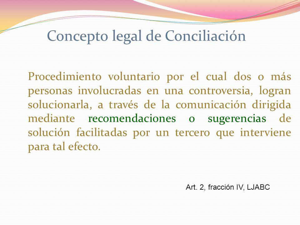 Procedimiento voluntario por el cual dos o más personas involucradas en una controversia, logran solucionarla, a través de la comunicación dirigida me
