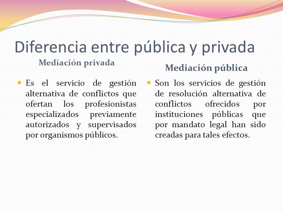 Diferencia entre pública y privada Mediación privada Es el servicio de gestión alternativa de conflictos que ofertan los profesionistas especializados