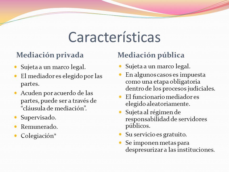 Características Sujeta a un marco legal. El mediador es elegido por las partes. Acuden por acuerdo de las partes, puede ser a través de cláusula de me