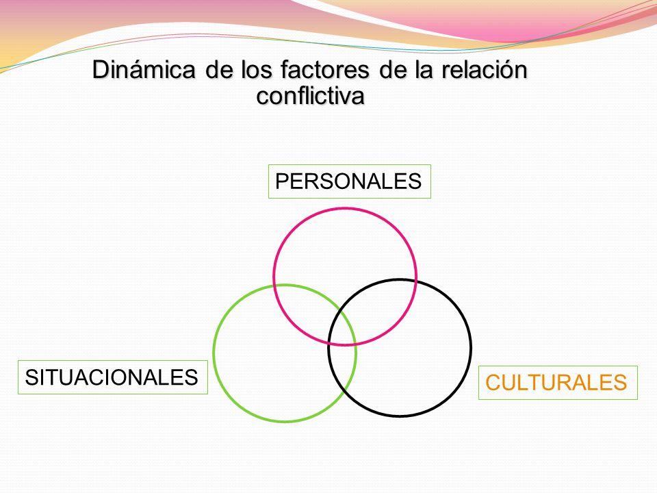 Dinámica de los factores de la relación conflictiva PERSONALES SITUACIONALES CULTURALES