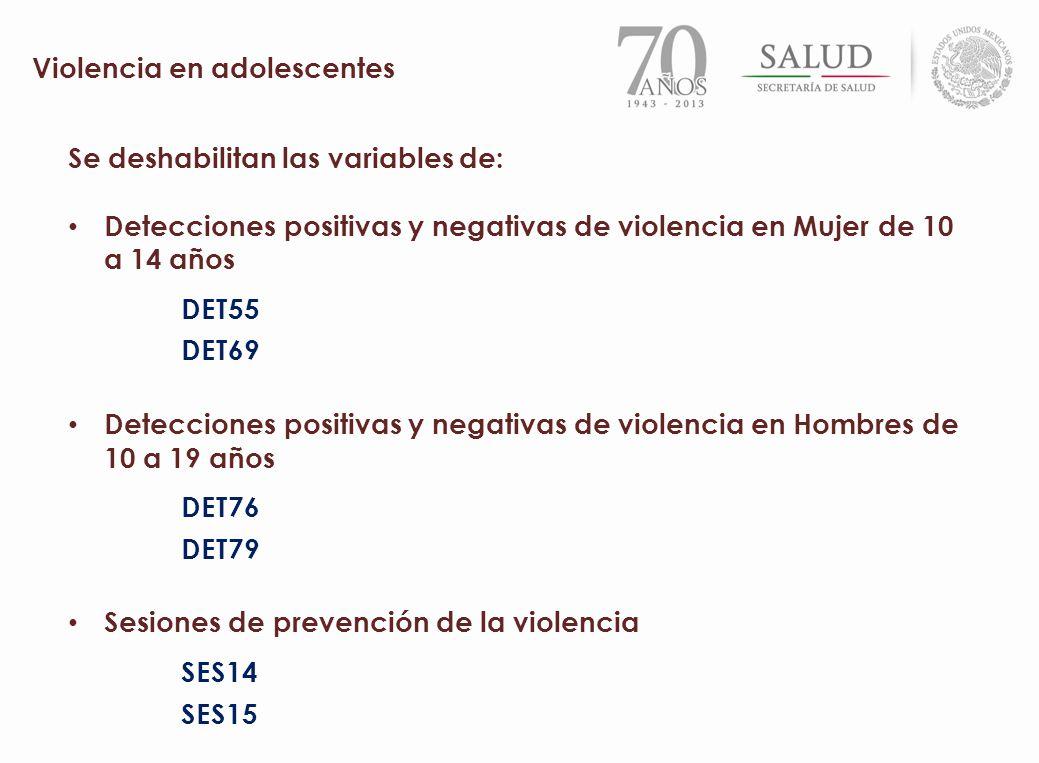 Violencia en adolescentes Se deshabilitan las variables de: Detecciones positivas y negativas de violencia en Mujer de 10 a 14 años DET55 DET69 Detecc