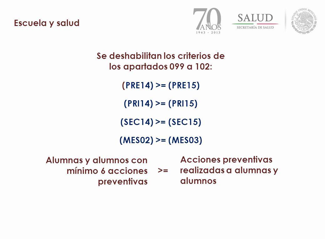 Escuela y salud Se deshabilitan los criterios de los apartados 099 a 102: (PRE14) >= (PRE15) (PRI14) >= (PRI15) (SEC14) >= (SEC15) (MES02) >= (MES03)