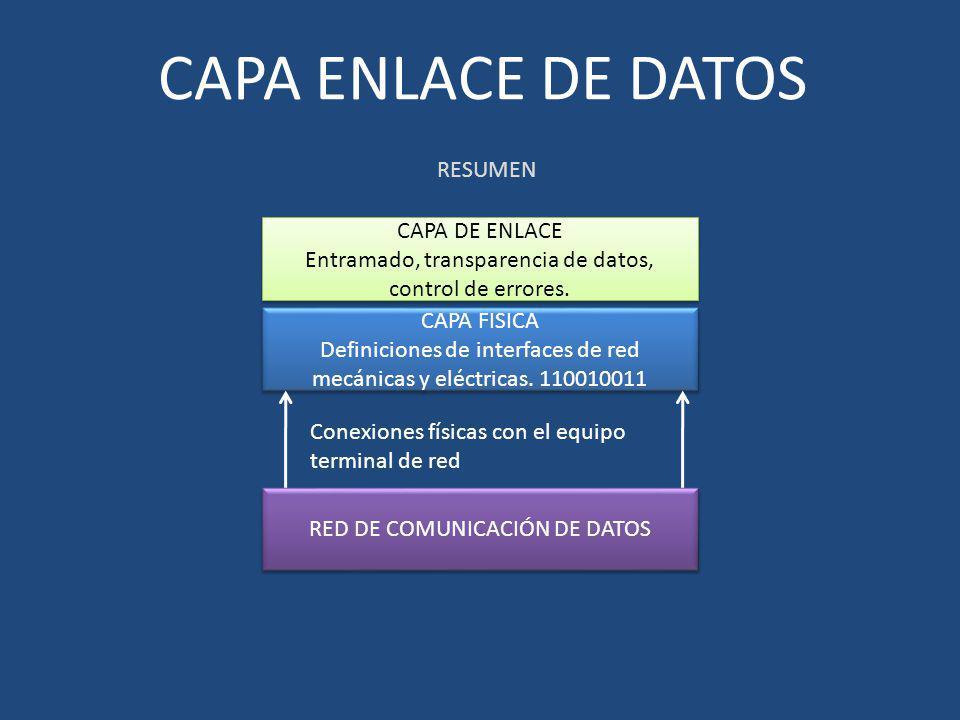 CAPA ENLACE DE DATOS CAPA FISICA Definiciones de interfaces de red mecánicas y eléctricas. 110010011 CAPA FISICA Definiciones de interfaces de red mec