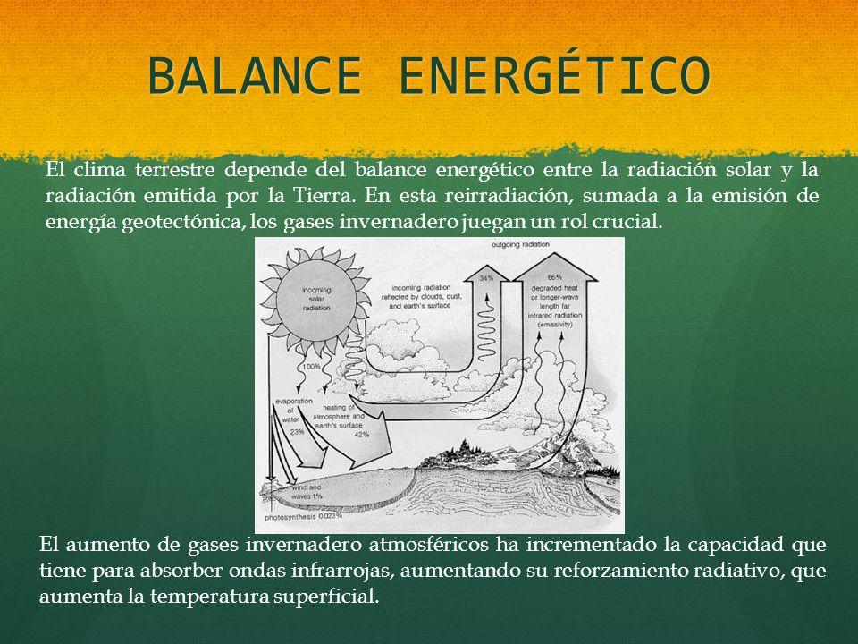 El clima terrestre depende del balance energético entre la radiación solar y la radiación emitida por la Tierra. En esta reirradiación, sumada a la em