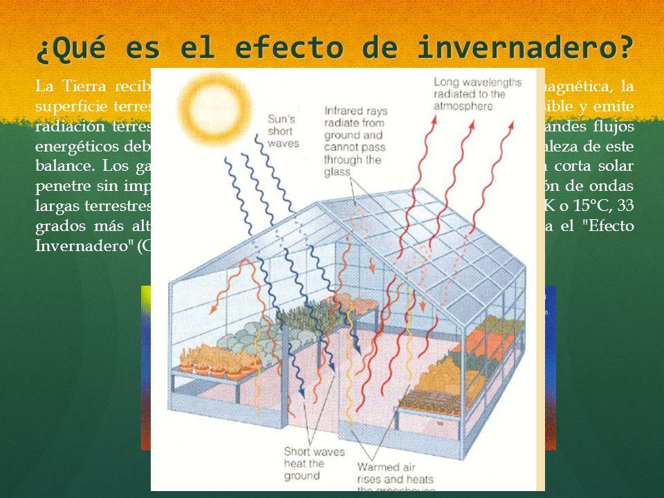 ¿Qué es el efecto de invernadero? La Tierra recibe energía del Sol a la forma de radiación electromagnética, la superficie terrestre recibe radiación
