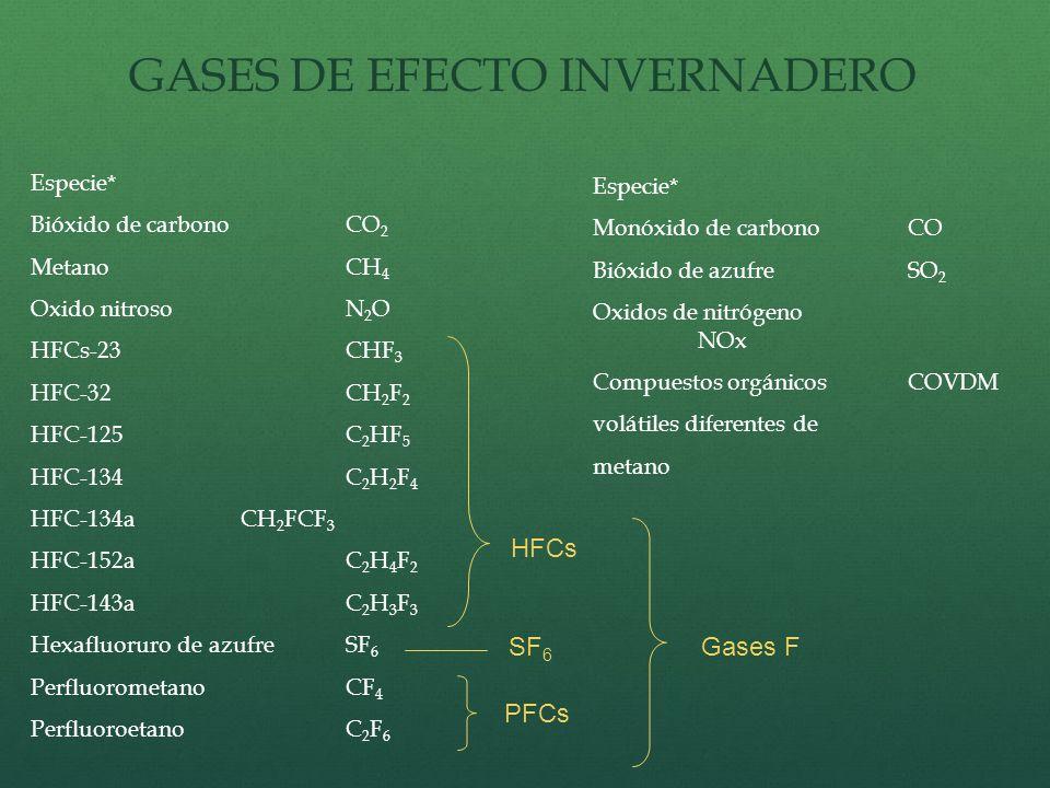Especie* Bióxido de carbonoCO 2 MetanoCH 4 Oxido nitrosoN 2 O HFCs-23CHF 3 HFC-32CH 2 F 2 HFC-125C 2 HF 5 HFC-134C 2 H 2 F 4 HFC-134aCH 2 FCF 3 HFC-15