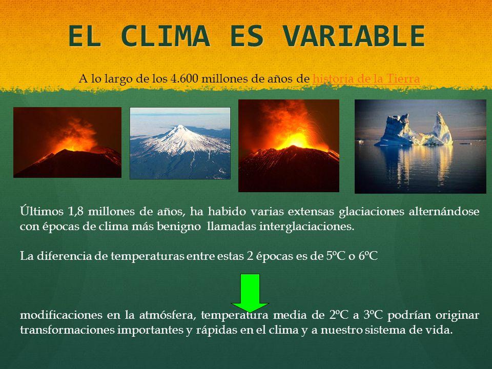 EL CLIMA ES VARIABLE A lo largo de los 4.600 millones de años de historia de la Tierrahistoria de la Tierra Últimos 1,8 millones de años, ha habido va