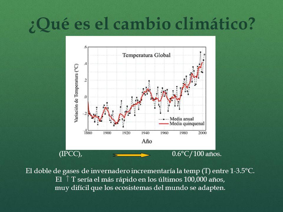 (IPCC), 0.6°C/100 años. El doble de gases de invernadero incrementaría la temp (T) entre 1-3.5°C. El T sería el más rápido en los últimos 100,000 años