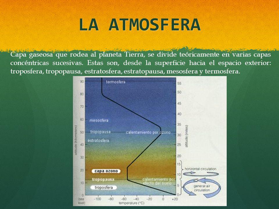 LA ATMOSFERA Capa gaseosa que rodea al planeta Tierra, se divide teóricamente en varias capas concéntricas sucesivas. Estas son, desde la superficie h