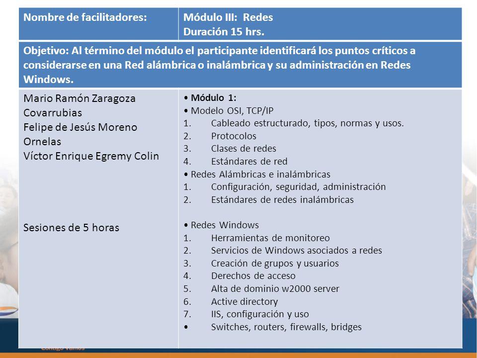 3 Nombre de facilitadores:Módulo III: Redes Duración 15 hrs.