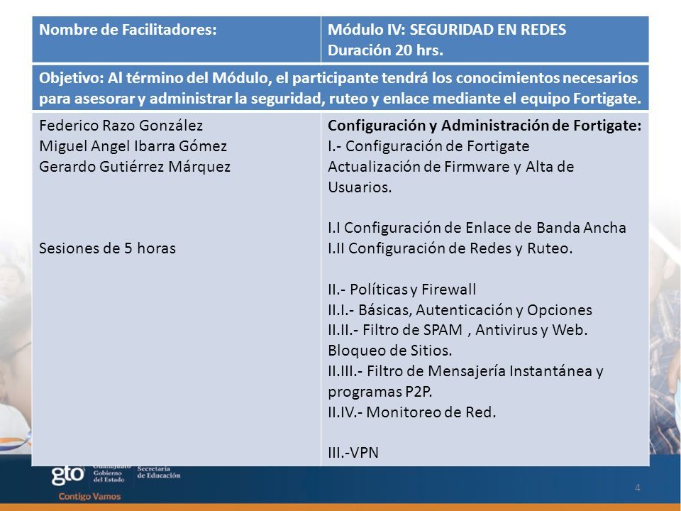 PARTICIPANTES: 4 Nombre de Facilitadores:Módulo IV: SEGURIDAD EN REDES Duración 20 hrs.