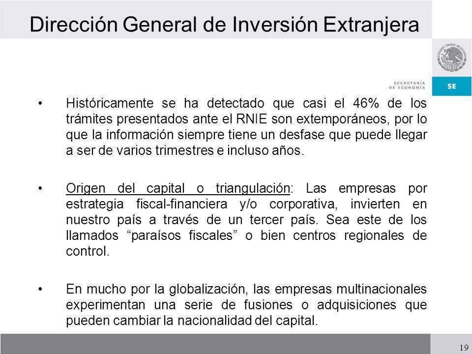 Dirección General de Inversión Extranjera Históricamente se ha detectado que casi el 46% de los trámites presentados ante el RNIE son extemporáneos, p
