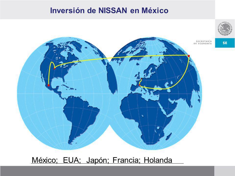 Inversión de NISSAN en México México;.. EUA; Japón; Francia;Holanda