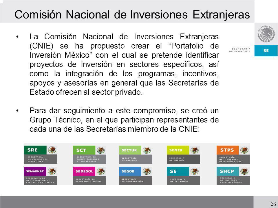 26 La Comisión Nacional de Inversiones Extranjeras (CNIE) se ha propuesto crear el Portafolio de Inversión México con el cual se pretende identificar