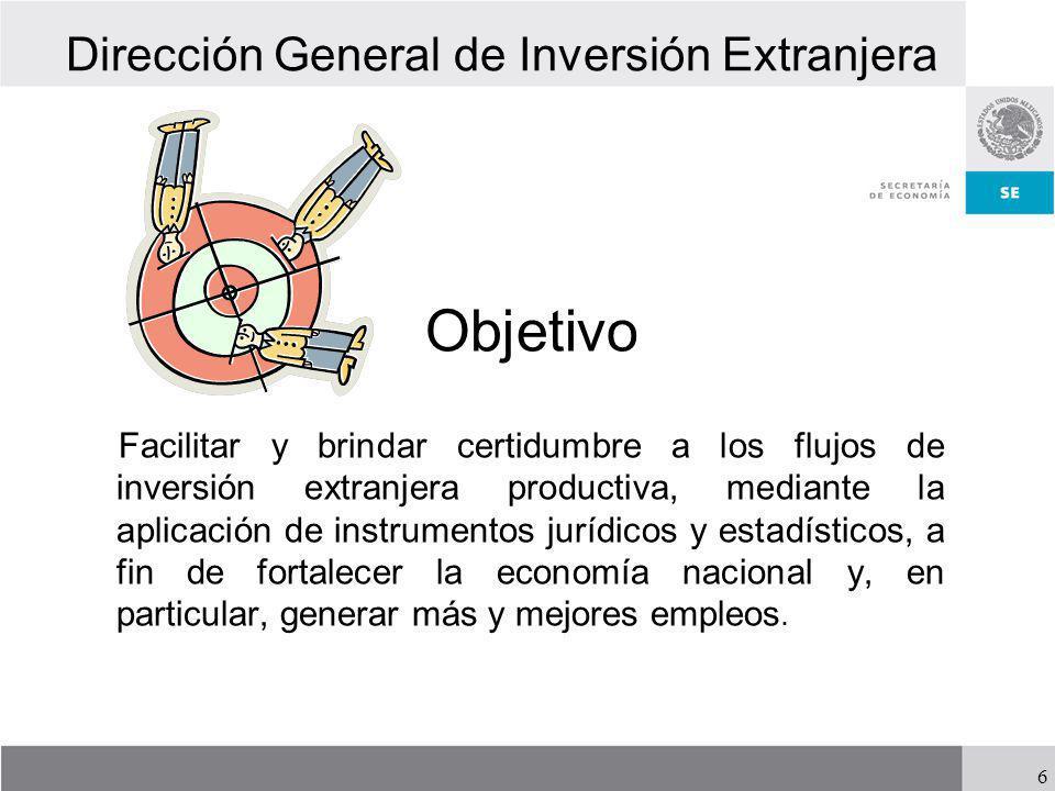 Dirección General de Inversión Extranjera Objetivo Facilitar y brindar certidumbre a los flujos de inversión extranjera productiva, mediante la aplica
