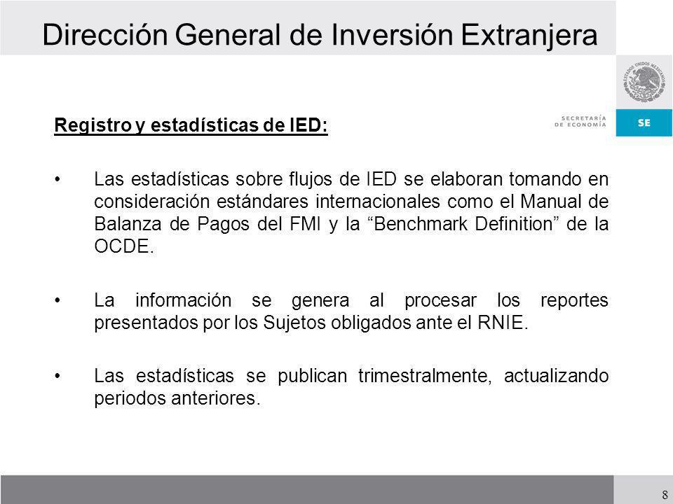 Dirección General de Inversión Extranjera Registro y estadísticas de IED: Existe un convenio de intercambio de información con Banco de México para la coordinación de la publicación de dichas cifras, por lo que la SE es la fuente oficial de este dato en la Balanza de Pagos.