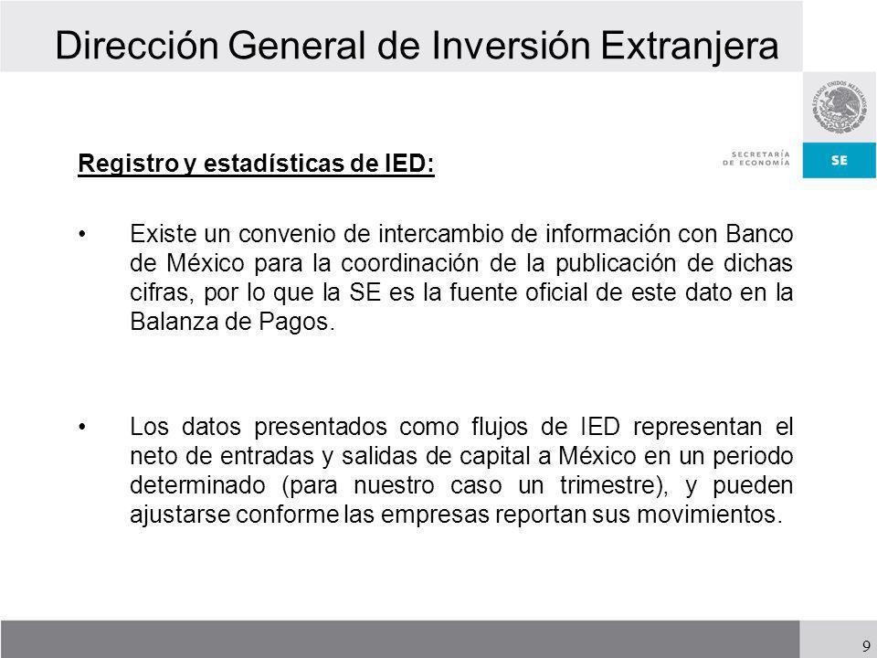 Dirección General de Inversión Extranjera Registro y estadísticas de IED: Existe un convenio de intercambio de información con Banco de México para la