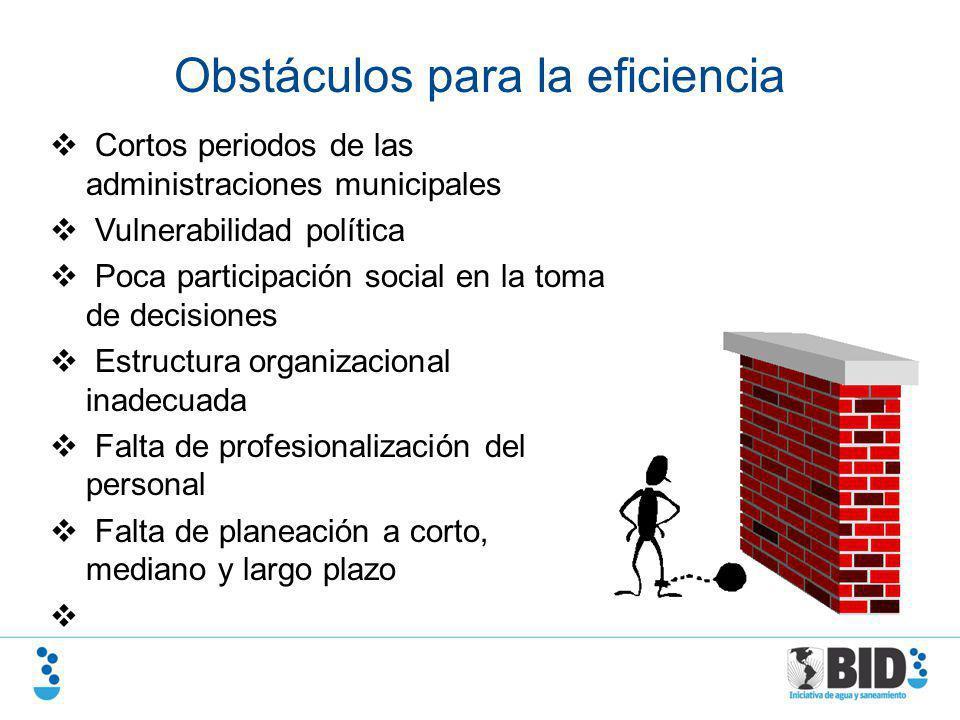 Cortos periodos de las administraciones municipales Vulnerabilidad política Poca participación social en la toma de decisiones Estructura organizacion