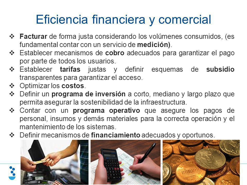 Eficiencia financiera y comercial Facturar de forma justa considerando los volúmenes consumidos, (es fundamental contar con un servicio de medición).