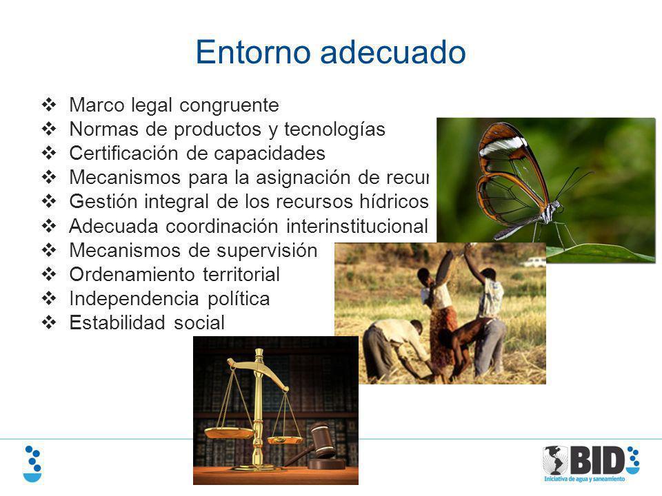 Entorno adecuado Marco legal congruente Normas de productos y tecnologías Certificación de capacidades Mecanismos para la asignación de recursos finan