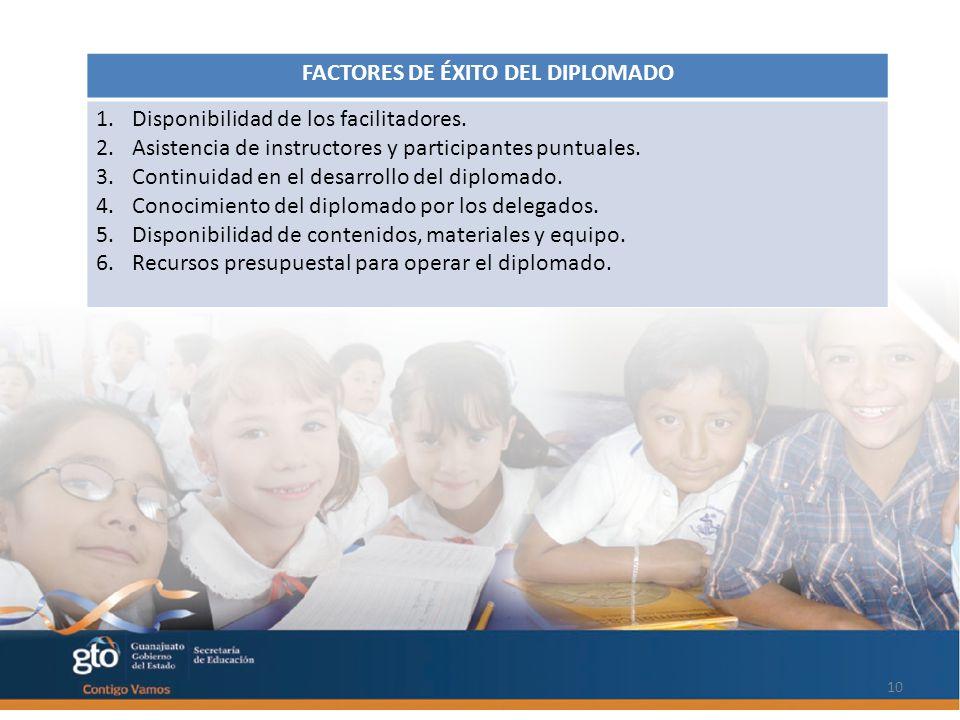 10 FACTORES DE ÉXITO DEL DIPLOMADO 1.Disponibilidad de los facilitadores.