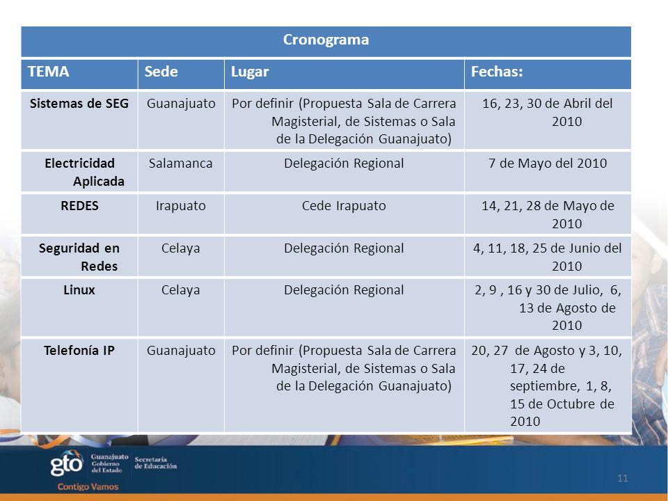 11 Cronograma TEMASedeLugarFechas: Sistemas de SEGGuanajuatoPor definir (Propuesta Sala de Carrera Magisterial, de Sistemas o Sala de la Delegación Guanajuato) 16, 23, 30 de Abril del 2010 Electricidad Aplicada SalamancaDelegación Regional7 de Mayo del 2010 REDESIrapuatoCede Irapuato14, 21, 28 de Mayo de 2010 Seguridad en Redes CelayaDelegación Regional4, 11, 18, 25 de Junio del 2010 LinuxCelayaDelegación Regional2, 9, 16 y 30 de Julio, 6, 13 de Agosto de 2010 Telefonía IPGuanajuatoPor definir (Propuesta Sala de Carrera Magisterial, de Sistemas o Sala de la Delegación Guanajuato) 20, 27 de Agosto y 3, 10, 17, 24 de septiembre, 1, 8, 15 de Octubre de 2010