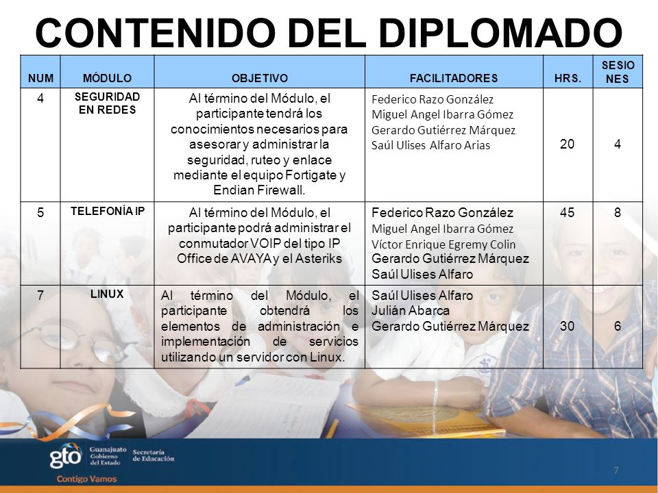 7 CONTENIDO DEL DIPLOMADO NUMMÓDULOOBJETIVOFACILITADORESHRS.