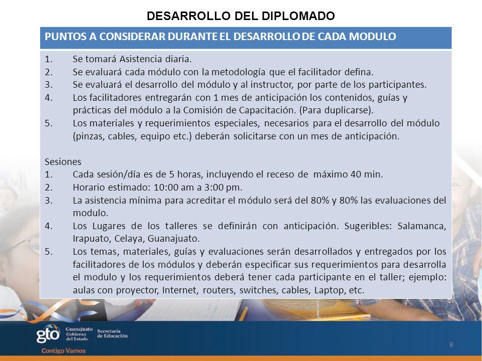 8 PUNTOS A CONSIDERAR DURANTE EL DESARROLLO DE CADA MODULO 1.Se tomará Asistencia diaria.