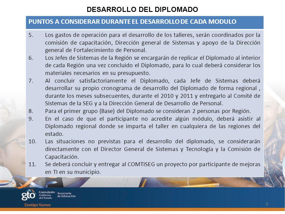 9 PUNTOS A CONSIDERAR DURANTE EL DESARROLLO DE CADA MODULO 5.Los gastos de operación para el desarrollo de los talleres, serán coordinados por la comisión de capacitación, Dirección general de Sistemas y apoyo de la Dirección general de Fortalecimiento de Personal.