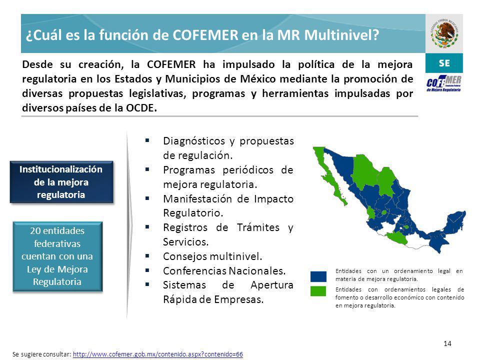 Desde su creación, la COFEMER ha impulsado la política de la mejora regulatoria en los Estados y Municipios de México mediante la promoción de diversas propuestas legislativas, programas y herramientas impulsadas por diversos países de la OCDE.