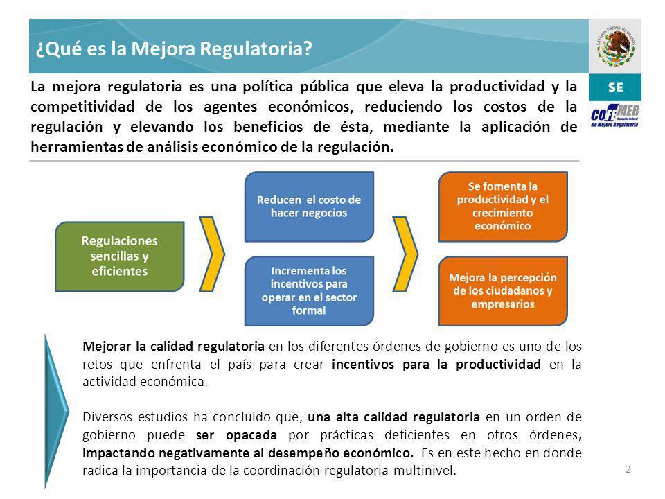 ¿Qué es la Mejora Regulatoria.