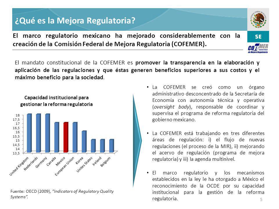 ¿Cuáles son los resultados de la MR Multinivel en México.
