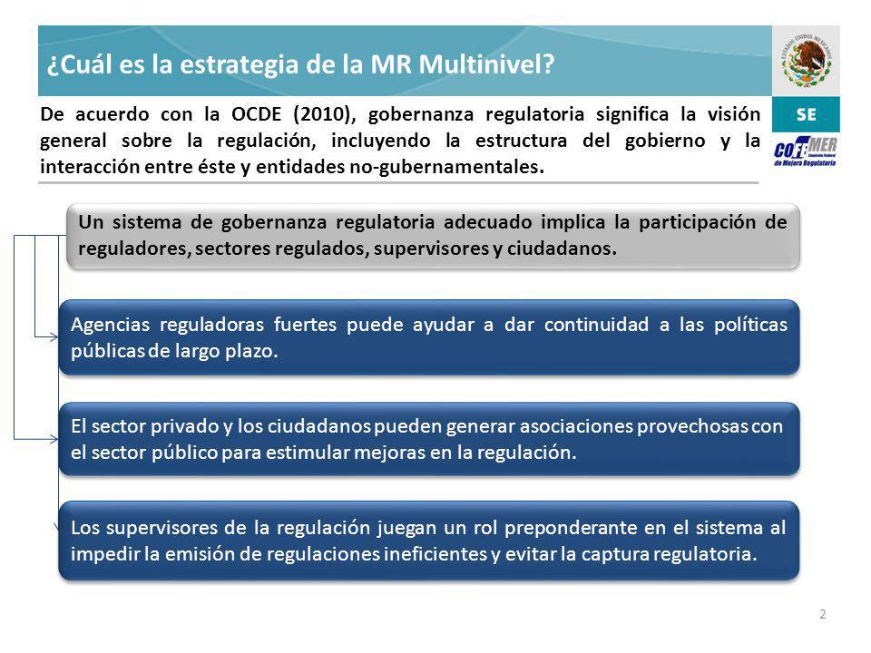 Administración de la Mejora Regulatoria ¿Cuál es la estrategia de la MR Multinivel.