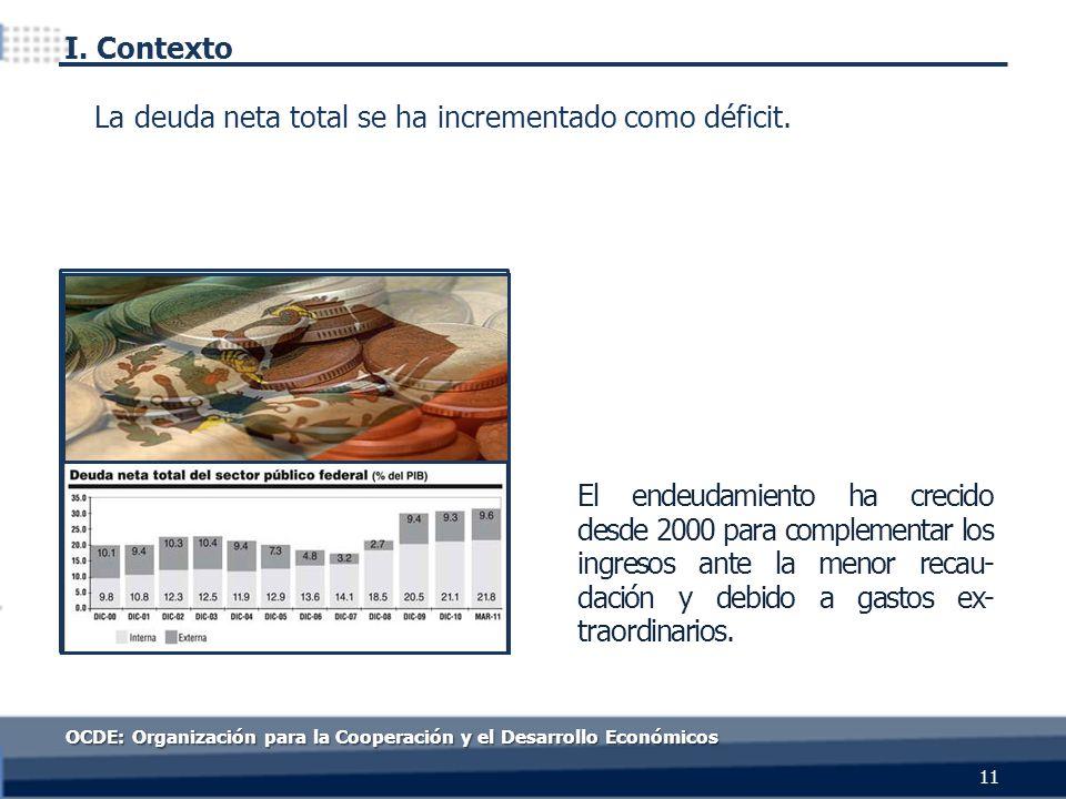 11 I. Contexto El endeudamiento ha crecido desde 2000 para complementar los ingresos ante la menor recau- dación y debido a gastos ex- traordinarios.