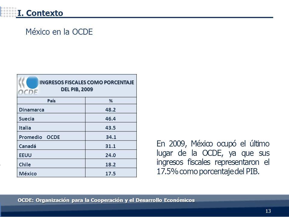 13 I. Contexto INGRESOS FISCALES COMO PORCENTAJE DEL PIB, 2009 País% Dinamarca48.2 Suecia46.4 Italia43.5 Promedio OCDE 34.1 Canadá31.1 EEUU24.0 Chile1
