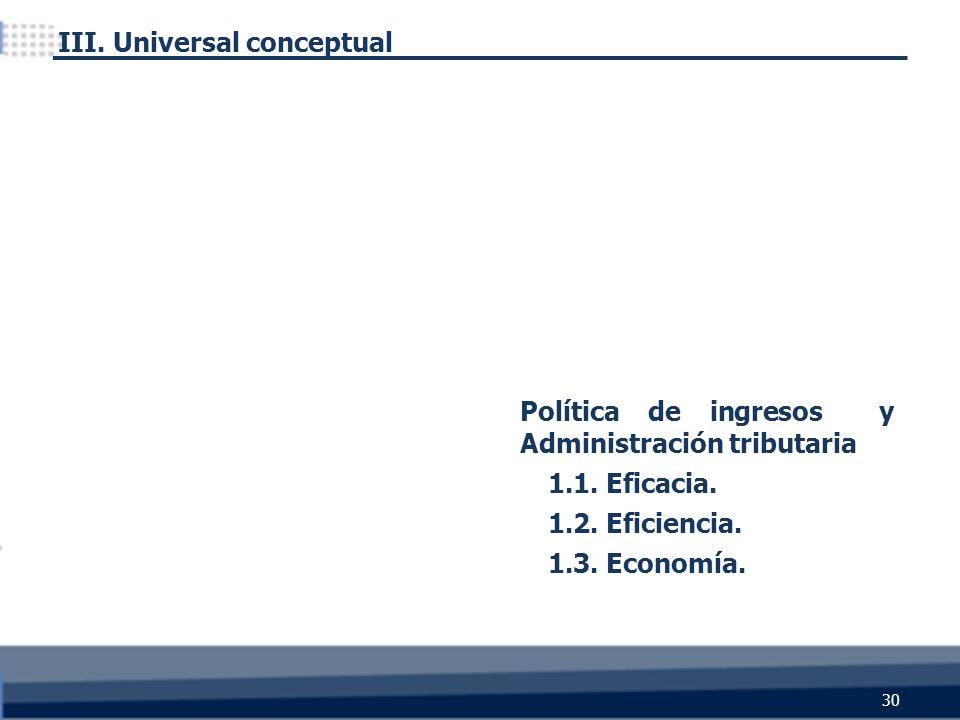 Política de ingresos y Administración tributaria 1.1. Eficacia. 1.2. Eficiencia. 1.3. Economía. III. Universal conceptual 30