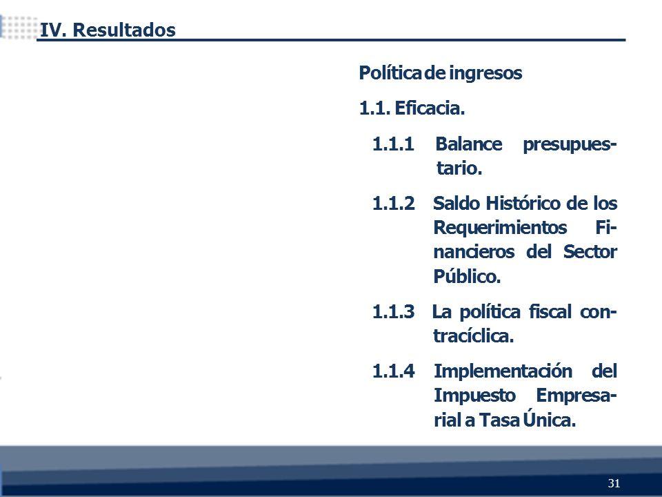 Política de ingresos 1.1. Eficacia. 1.1.1 Balance presupues- tario. 1.1.2 Saldo Histórico de los Requerimientos Fi- nancieros del Sector Público. 1.1.